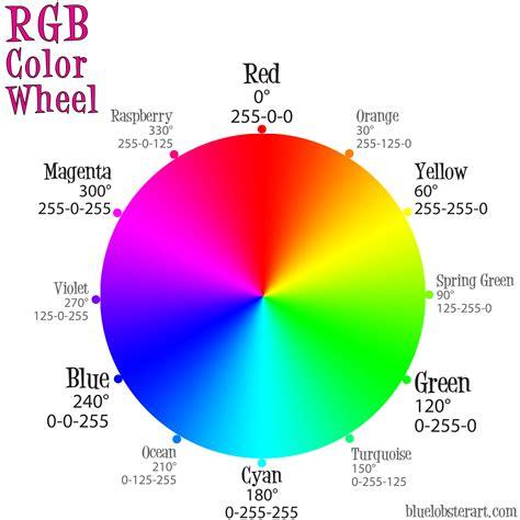 cmyk spectrum tcnj web 1