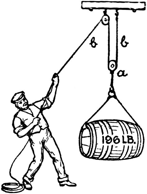 Pulley | ClipArt ETC