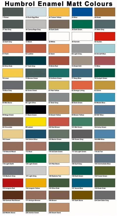 humbrol enamel matt 14 ml smalto per modellismo colori opachi ebay