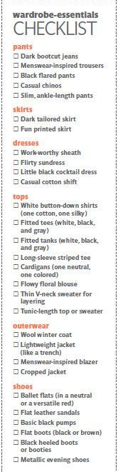 Planning A Wardrobe Checklist by 24 Best Images About Wardrobe Planning On