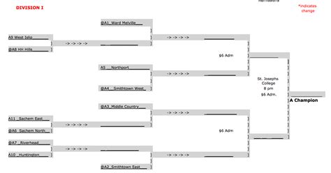 section xi baseball lacrosse playoff brackets released