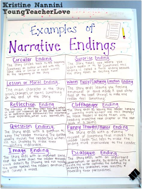 A Ending To An Essay by Writing Narrative Endings