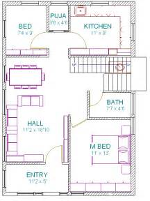 Indian Vastu House Plans Home Design Plans As Per Vastu