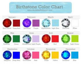 color of the month birthstones for each month birthstone list at a glance