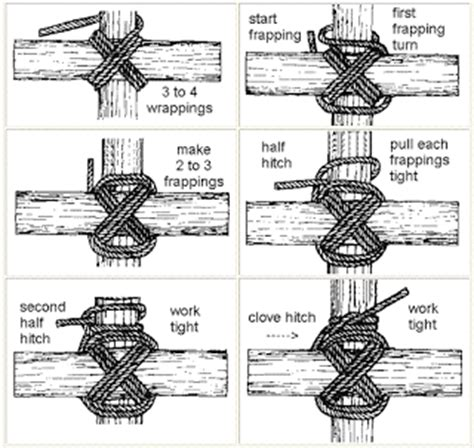format buku log pengakap 38th kk boy scout troop simpulan dan ikatan lencana usaha