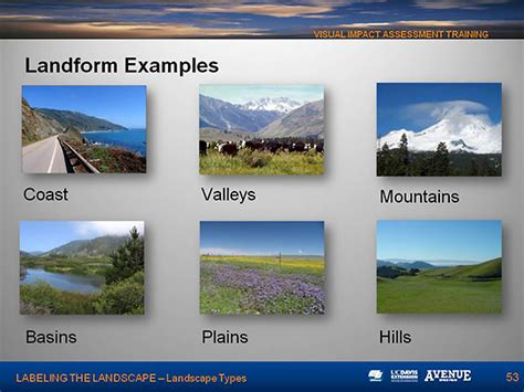 via module 2 lesson 8 labeling the landscape