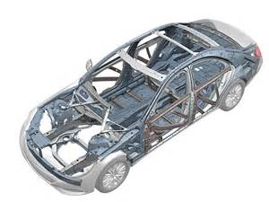 What Does Automotive Engineering Consist Of Automotive Engineer