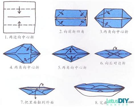folding paper to make boat 紙船折法 斗圖網