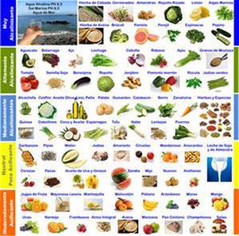tabla alimentos la combinaci 243 n de los alimentos el portal del templo