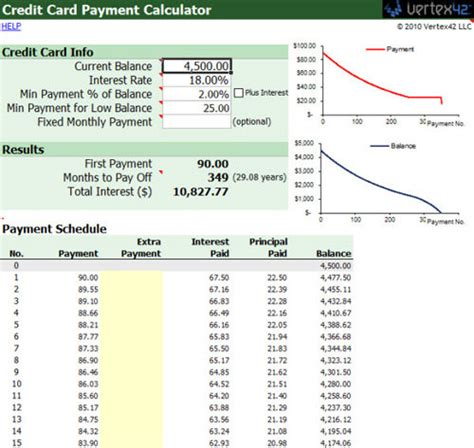 Excel Template Credit Card Payoff Monthly Bill Pay Calculator Search Results