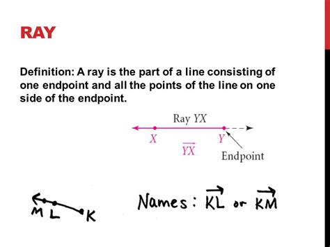 What Is The Definition Of Section by Warm Up 2 1 13 Describe Any Points Lines And Planes You