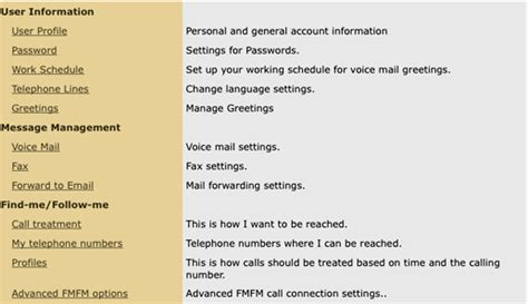reset voicemail password call manager express receive fax messages through the voicemail system