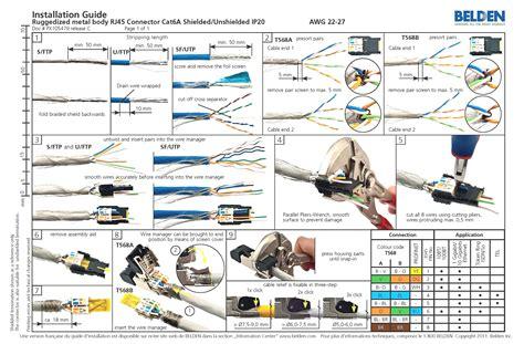 cat6 keystone wiring diagram keystone color code