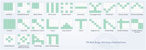 bingo pattern exles 75 ball bingo learn how and where to play online safely