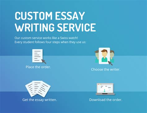Essay Writing Service by How To Develop Uk Essay Writing Services For Career Approach Uk Customessays