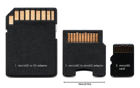 Mini Micro Sd is a micro sd card and a mini sd card the same thing