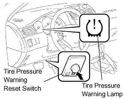 2014 corolla tire pressure light reset indirect tire pressure location indirect get free image