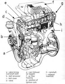 Fiat Uno Engine Diagram Totally Technical 2009 Tata Indigo S Fiat 1 4 16v