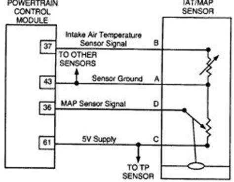 repair guides electronic engine controls intake air repair guides electronic engine controls intake air temperature sensor autozone com
