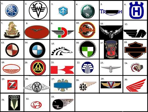 Motorrad Marken Logo by Bike Logos And Names Search Logos