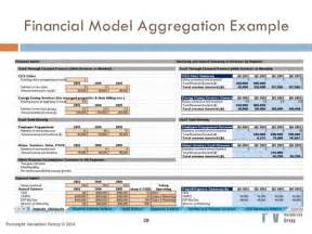 financial modeling amp business valuation for start ups