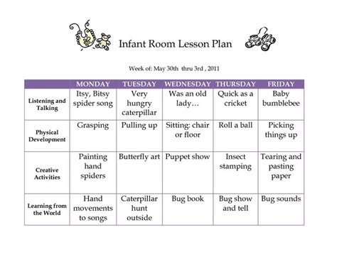 Child Care Lesson Plan Template by Creative Curriculum Blank Lesson Plan June 2011 Infant Curriculum Westlake Childcare