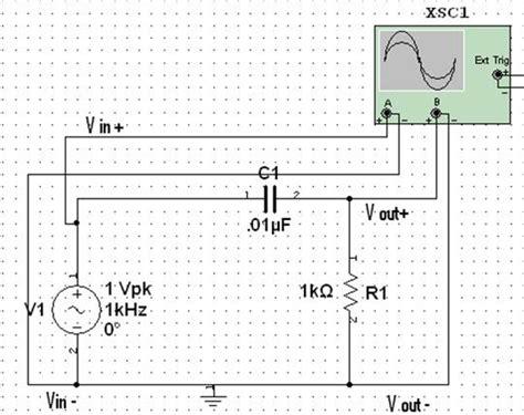 multisim tutorial instrumentation lab