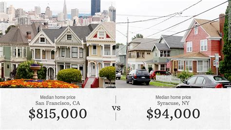 buy house in san francisco america s growing housing affordability gap may 29 2014