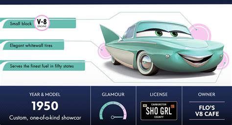 flo cars 2 characters flo characters disney cars
