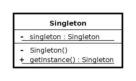 singleton pattern in java clone design patterns singleton pattern 2018