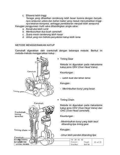 Mesin Kuat Mode Kabut Dan Kasar Tekanan Tinggi Alat Cuci Ac Motor 1 motor bakar guru 1020 0102