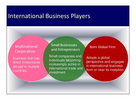 challenges of globalization in international business globalization in detail and international business