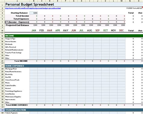 Personal Budget Spreadsheet Template For Excel Home Budget Template