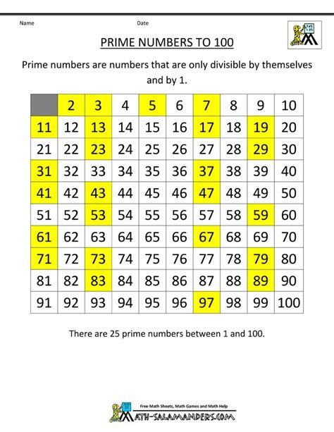 maths number place  ks images