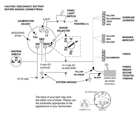 tracker boats wiring diagram wiring diagrams wiring
