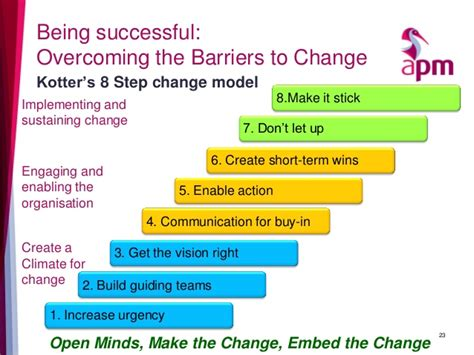 8 Steps To by Kotter S 8 Step Change Model