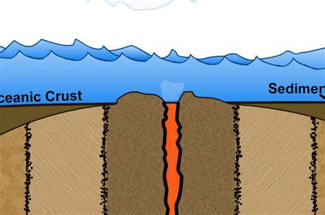 earthquake animation earthquake animated pictures