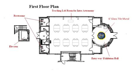 Home Design Center Miami Fl by Virtual Tour The Stocker Astroscience Center