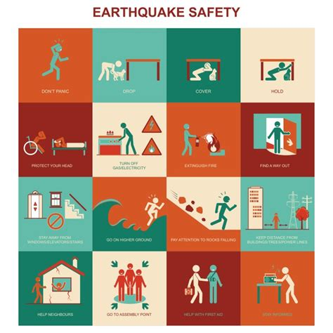 earthquake preparedness earthquake preparedness what to do before during and