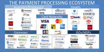 start credit card processing business swipe to money transfer business insider