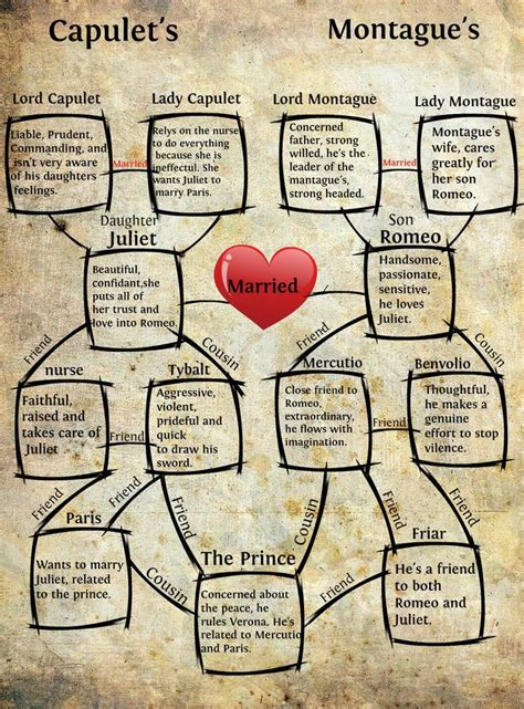 theme behind romeo and juliet 121 best images about teaching william shakespeare on