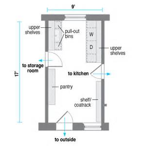 mudroom floor plans designer small mud room plans studio design gallery best design