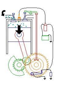 animated engines  stroke
