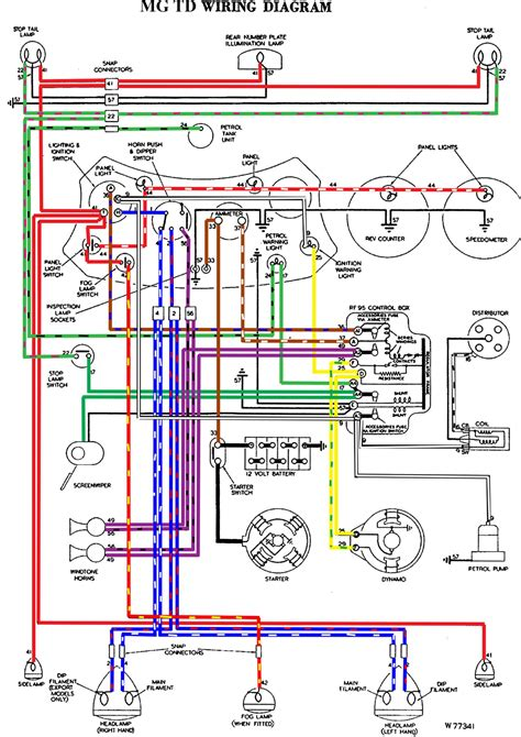 mg td tf wiring diagrams in colour totally t type 2