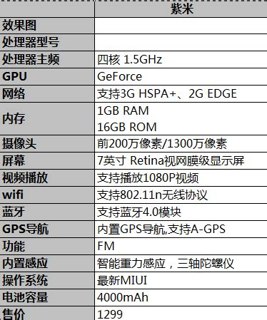 Dan Spec Tablet Xiaomi xiaomi zimi les premi 232 res photos