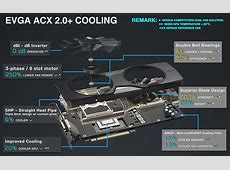 EVGA Geforce GTX 980 Ti Superclocked ACX 2.0+ Backplate ... Gtx 980 Ti Superclocked