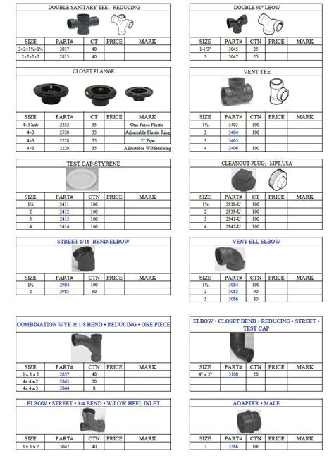 3 inch cleanout bathroom fittings with cupc for