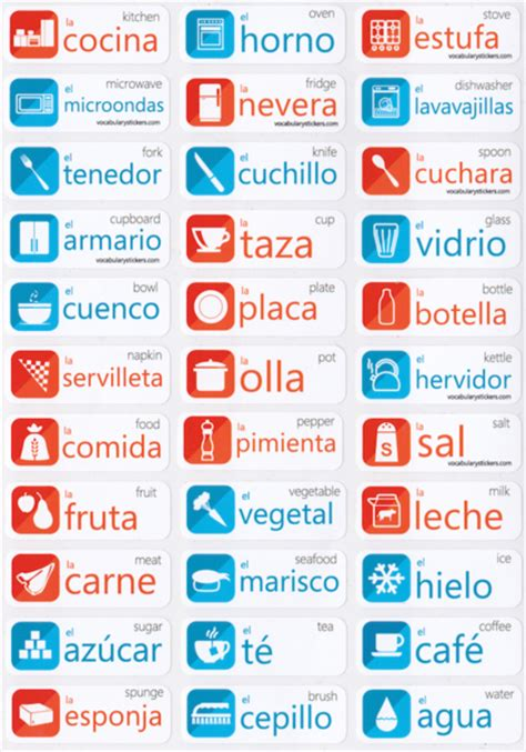 Words For The Kitchen by Language Stickers Vocabularystickers