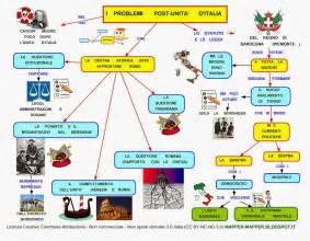 l post mappa concettuale problemi post unit 224 dell italia