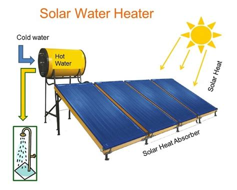 Green Energy Solar Water Heater pushan in